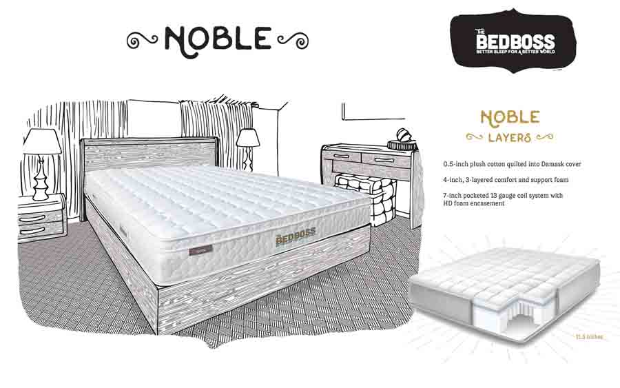 mattresses adustable beds memory foam mattress store in knoxville tn 37912 865 947 2337. Black Bedroom Furniture Sets. Home Design Ideas